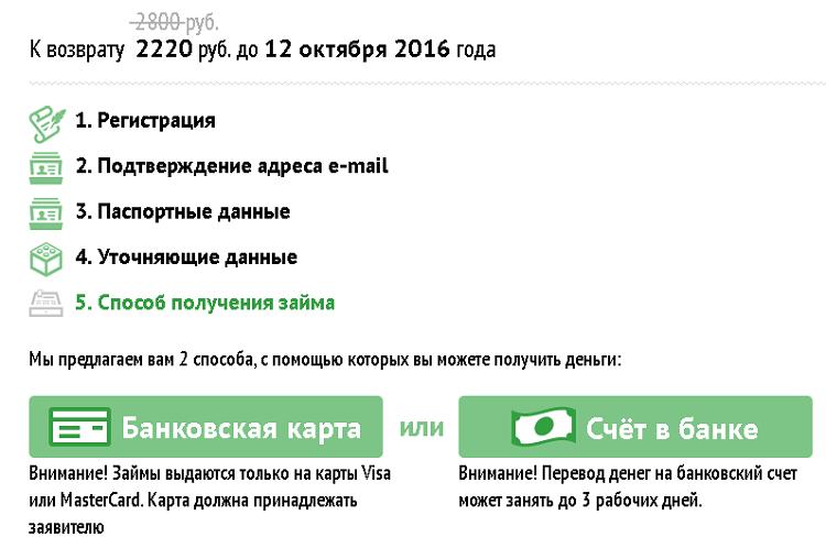 Карта альфа банка 100 дней без процентов условия отзывы от пользователей 2020