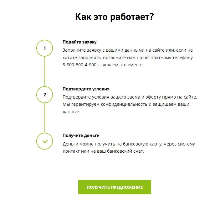 алгоритм работы кредитного сервиса