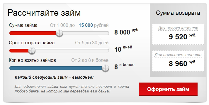 онлайн калькулятор срочных кредитов