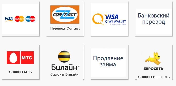 погашение мини кредита