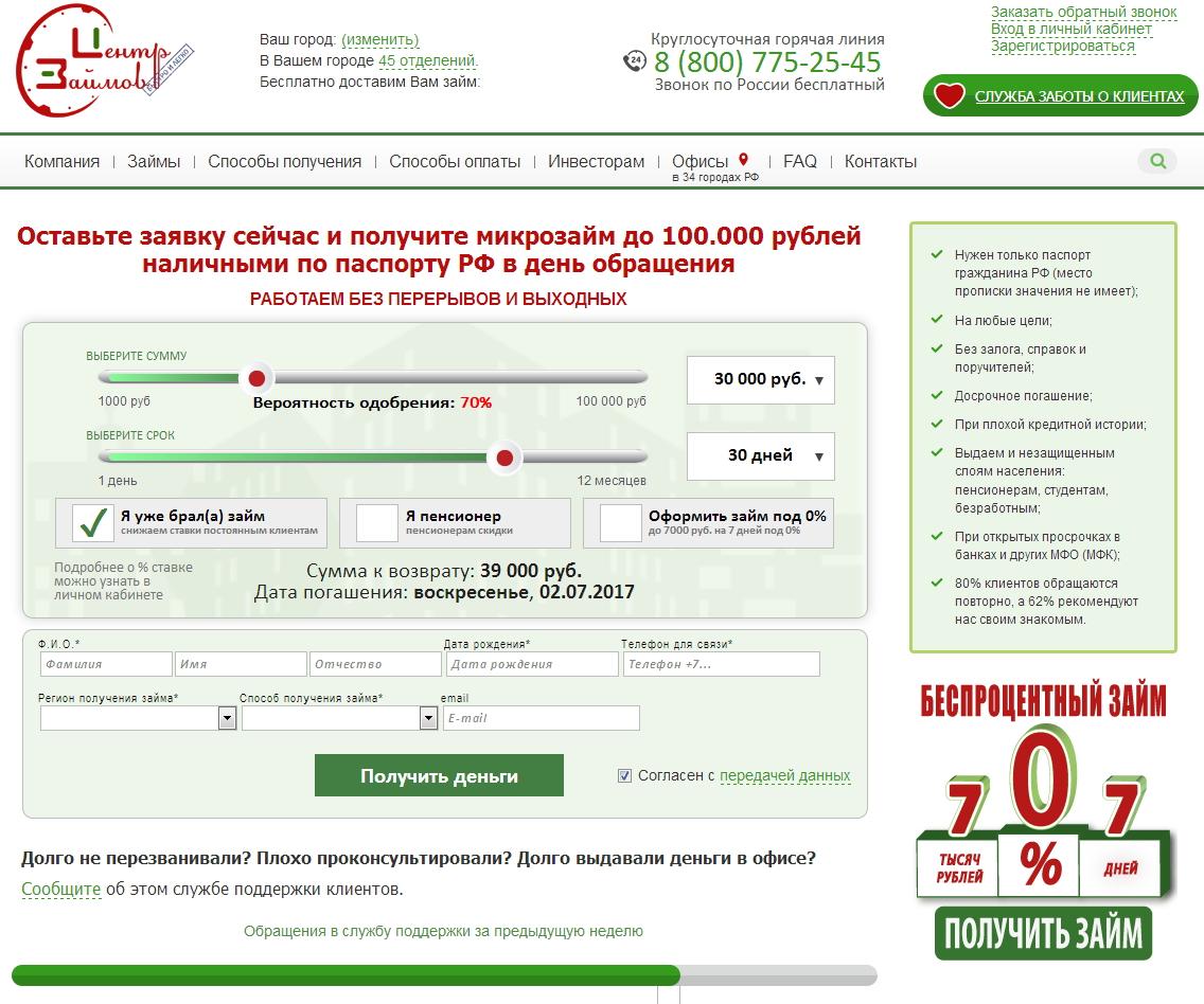 главная страница кредитной организации