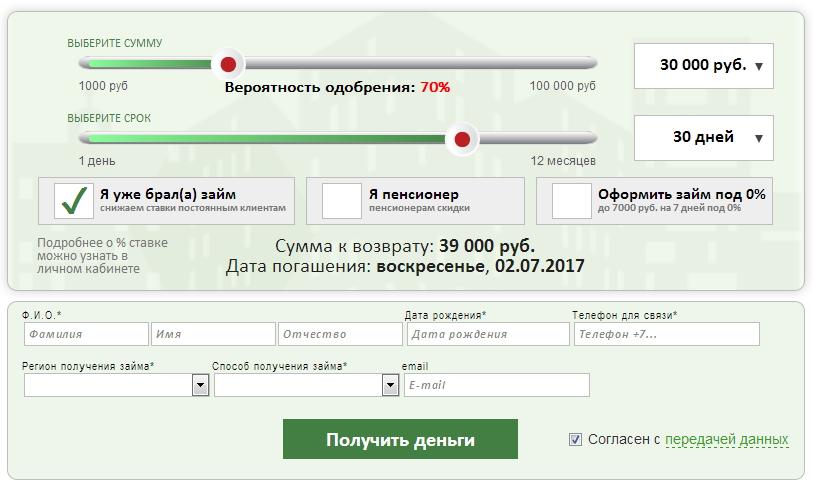 онлайн калькулятор микрокредитов