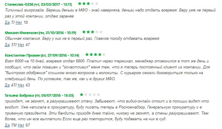 отзывы клиентов микрофинансовой организации