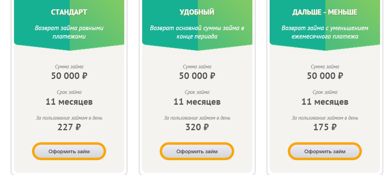 программы микрокредитования
