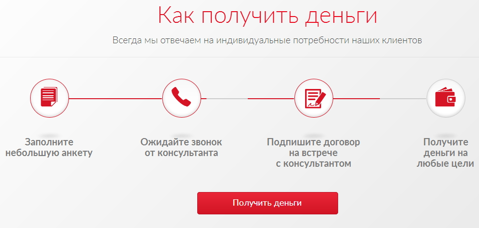 онлайн займ профи кредит