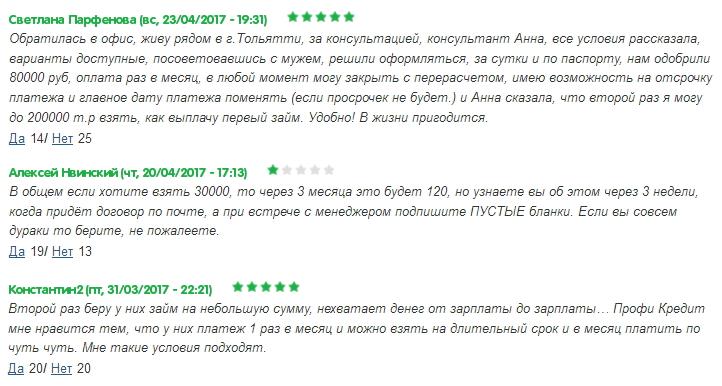 отзывы клиентов микрокредитной компании