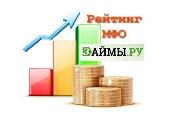 рейтинг российских мфо