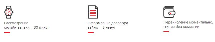 займ деньги будут онлайн заявка взять кредит на карту киви